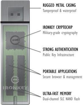 ironkeyfeatures